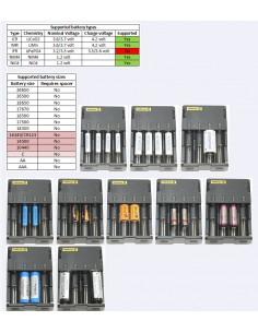 UHF OTR500 RFID Reader